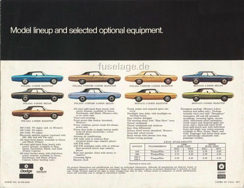 What Is Mopar >> 1972 Dodge Polara & Monaco Catalog