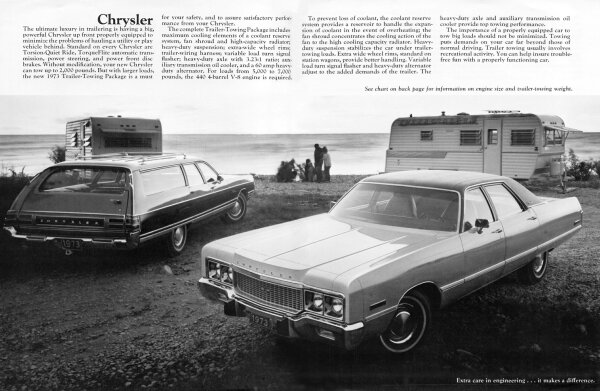 Two Chryslers, two caravans - and then you start a campfire - yeah, right.